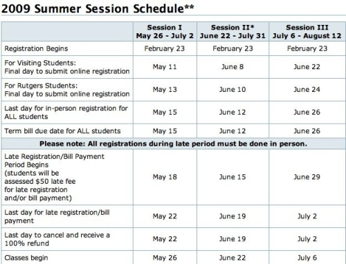 summersessionschedule
